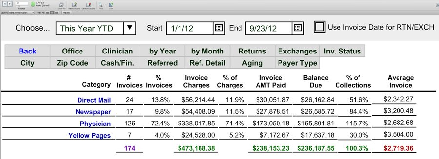 Invoice Table Reports - Reports